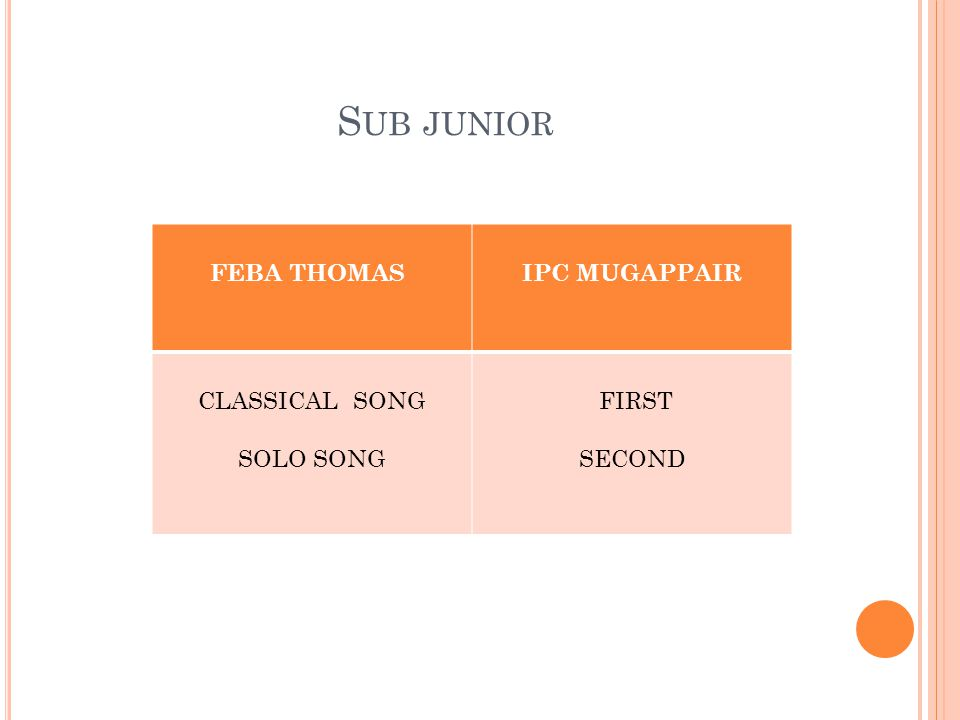 S UB JUNIOR FEBA THOMASIPC MUGAPPAIR CLASSICAL SONG SOLO SONG FIRST SECOND
