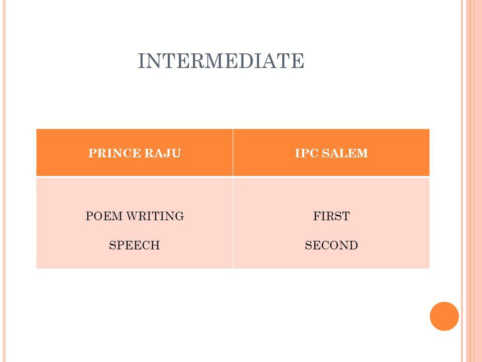 INTERMEDIATE PRINCE RAJUIPC SALEM POEM WRITING SPEECH FIRST SECOND