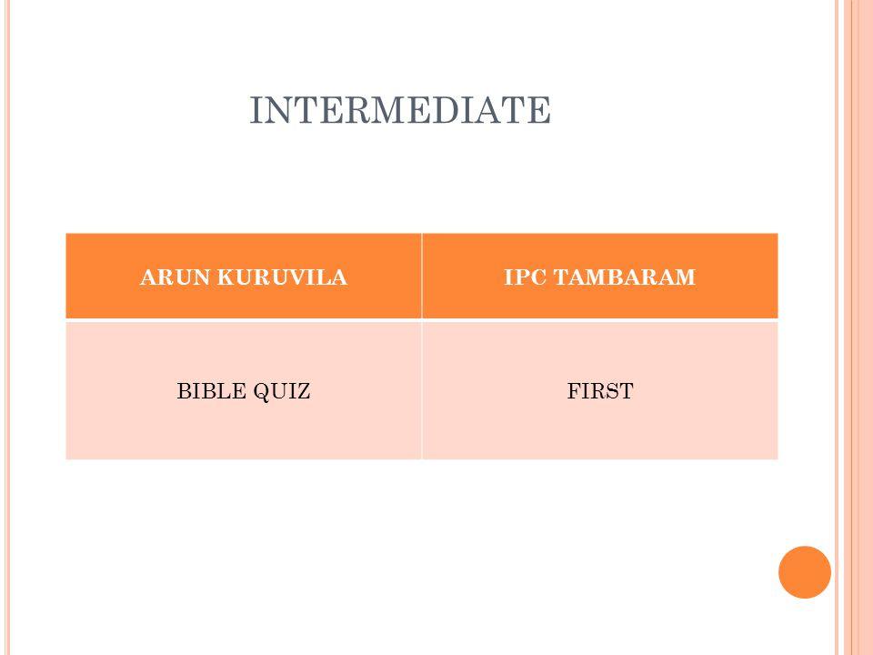 INTERMEDIATE ARUN KURUVILAIPC TAMBARAM BIBLE QUIZFIRST