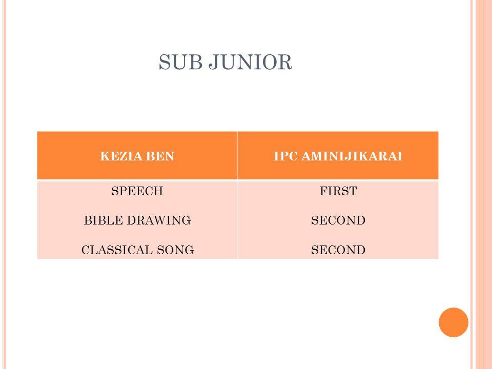 SUB JUNIOR KEZIA BENIPC AMINIJIKARAI SPEECH BIBLE DRAWING CLASSICAL SONG FIRST SECOND