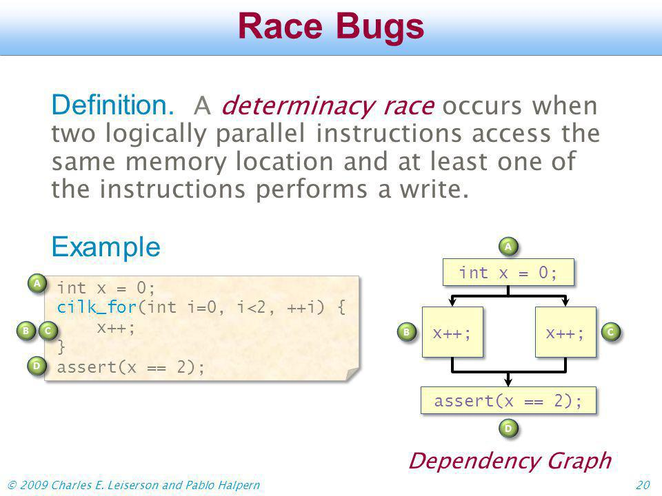 © 2009 Charles E.Leiserson and Pablo Halpern20 Race Bugs Definition.