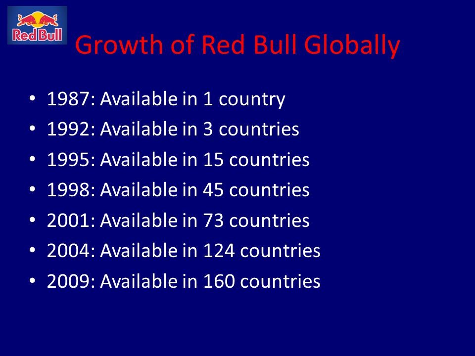 Growth of Red Bull Globally 1987: Available in 1 country 1992: Available in 3 countries 1995: Available in 15 countries 1998: Available in 45 countrie