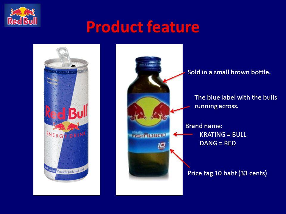 Red Bull Market Share