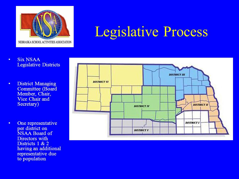 Legislative Process Six NSAA Legislative Districts District Managing Committee (Board Member, Chair, Vice Chair and Secretary) One representative per district on NSAA Board of Directors with Districts 1 & 2 having an additional representative due to population
