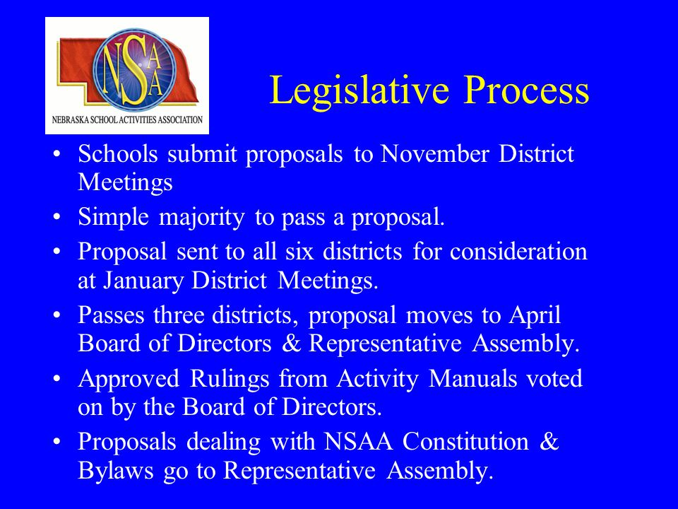 Legislative Process Schools submit proposals to November District Meetings Simple majority to pass a proposal.