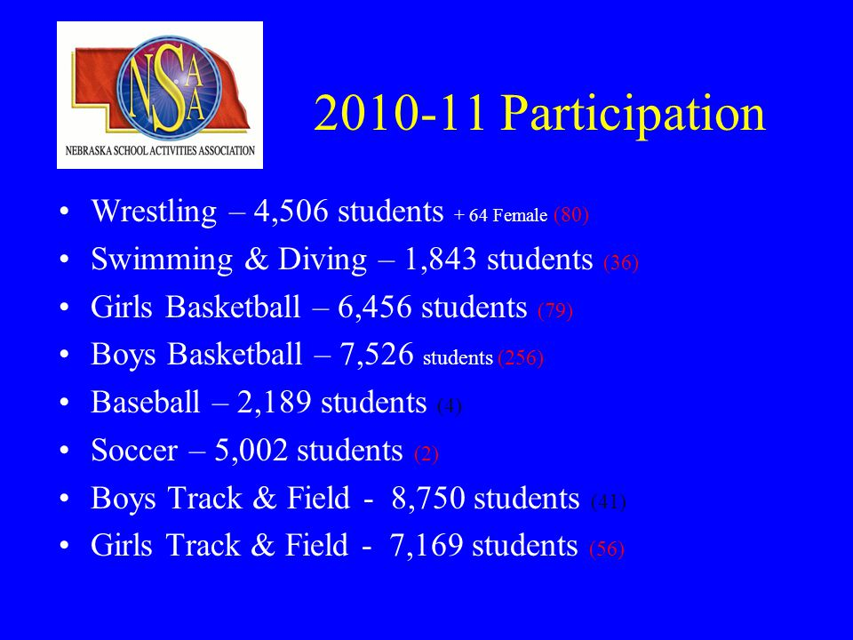 2010-11 Participation Wrestling – 4,506 students + 64 Female (80) Swimming & Diving – 1,843 students (36) Girls Basketball – 6,456 students (79) Boys Basketball – 7,526 students (256) Baseball – 2,189 students (4) Soccer – 5,002 students (2) Boys Track & Field - 8,750 students (41) Girls Track & Field - 7,169 students (56)