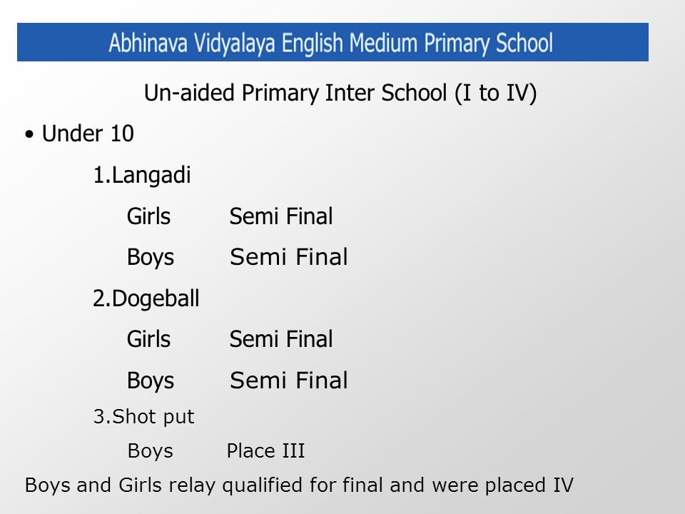 Un-aided Primary Inter School (I to IV) Under 10 1.Langadi Girls Semi Final Boys Semi Final 2.Dogeball Girls Semi Final Boys Semi Final 3.Shot put Boys Place III Boys and Girls relay qualified for final and were placed IV