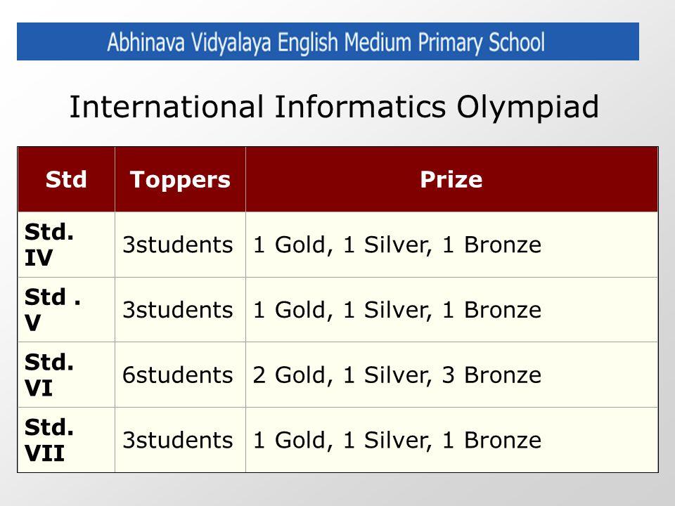 International Informatics Olympiad StdToppersPrize Std. IV 3students1 Gold, 1 Silver, 1 Bronze Std. V 3students1 Gold, 1 Silver, 1 Bronze Std. VI 6stu