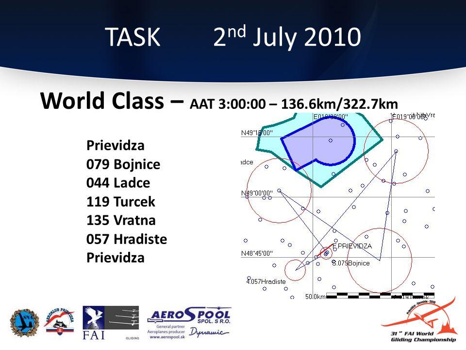 TASK 2 nd July 2010 World Class – AAT 3:00:00 – 136.6km/322.7km Prievidza 079 Bojnice 044 Ladce 119 Turcek 135 Vratna 057 Hradiste Prievidza