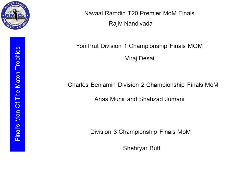 YoniPrut Division 1 Championship Finals MOM Viraj Desai Charles Benjamin Division 2 Championship Finals MoM Anas Munir and Shahzad Jumani Division 3 C