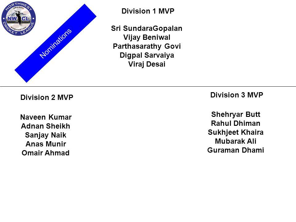 Division 1 MVP Sri SundaraGopalan Vijay Beniwal Parthasarathy Govi Digpal Sarvaiya Viraj Desai Division 2 MVP Naveen Kumar Adnan Sheikh Sanjay Naik An