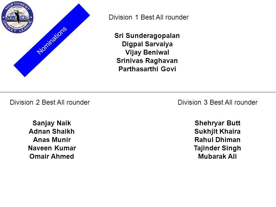 Division 1 Best All rounder Sri Sunderagopalan Digpal Sarvaiya Vijay Beniwal Srinivas Raghavan Parthasarthi Govi Division 2 Best All rounder Sanjay Na