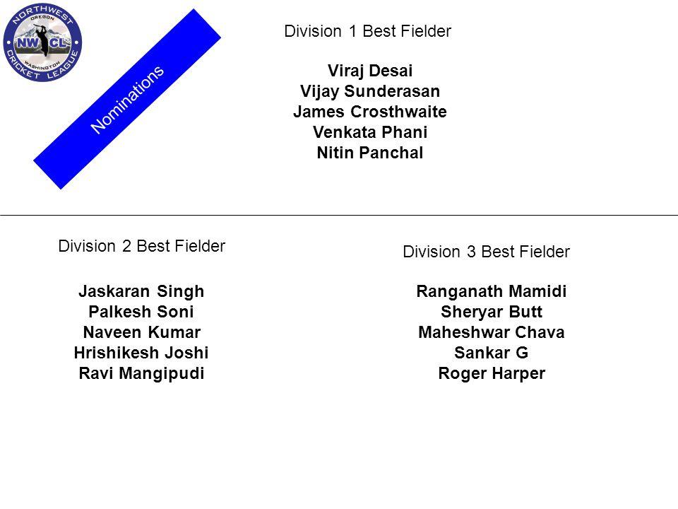 Nominations Division 1 Best Fielder Ranganath Mamidi Sheryar Butt Maheshwar Chava Sankar G Roger Harper Viraj Desai Vijay Sunderasan James Crosthwaite