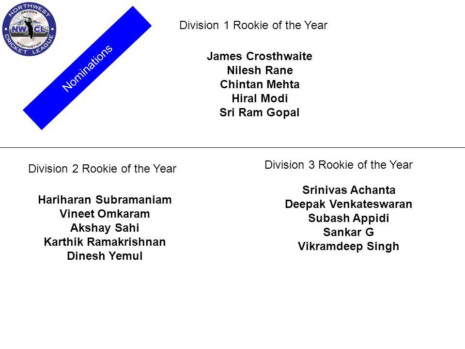 Nominations Srinivas Achanta Deepak Venkateswaran Subash Appidi Sankar G Vikramdeep Singh Division 1 Rookie of the Year James Crosthwaite Nilesh Rane