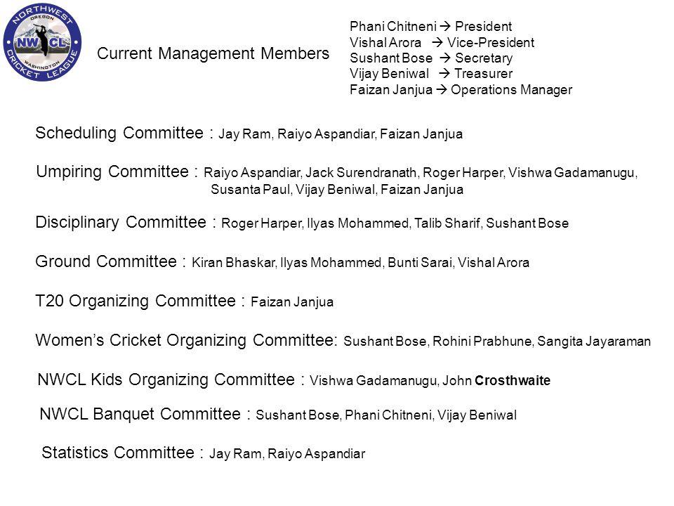 Current Management Members Phani Chitneni President Vishal Arora Vice-President Sushant Bose Secretary Vijay Beniwal Treasurer Faizan Janjua Operation