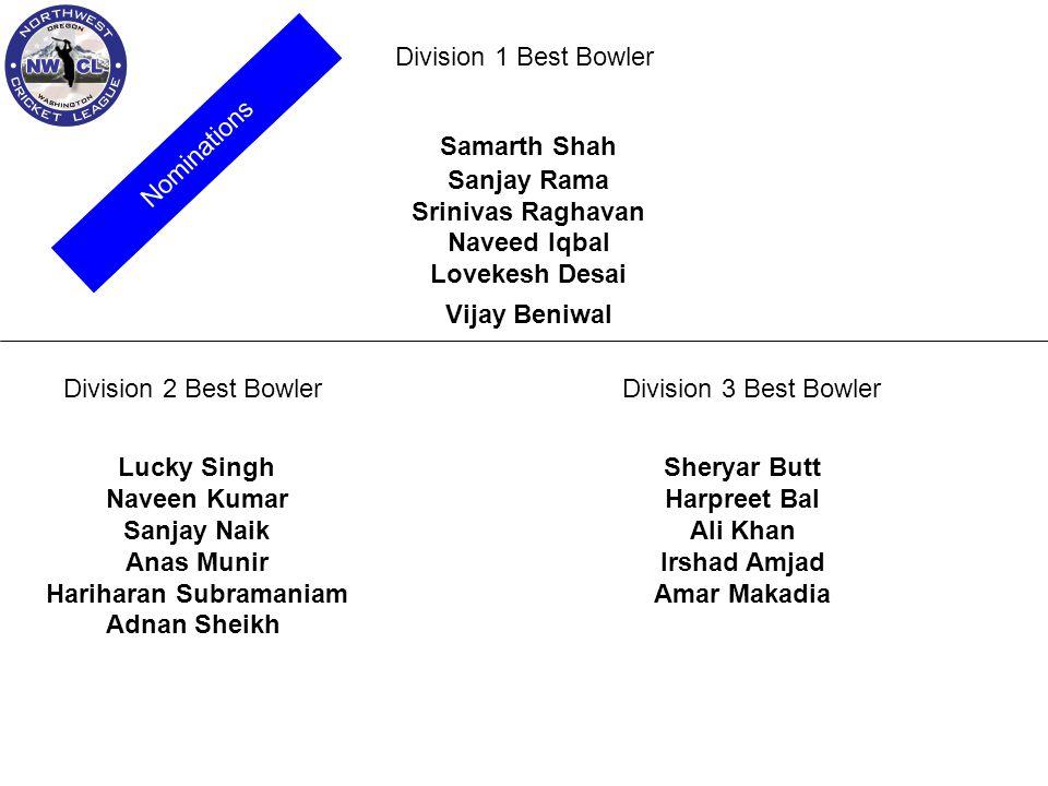 Division 1 Best Bowler Samarth Shah Sanjay Rama Srinivas Raghavan Naveed Iqbal Lovekesh Desai Vijay Beniwal Division 2 Best Bowler Lucky Singh Naveen