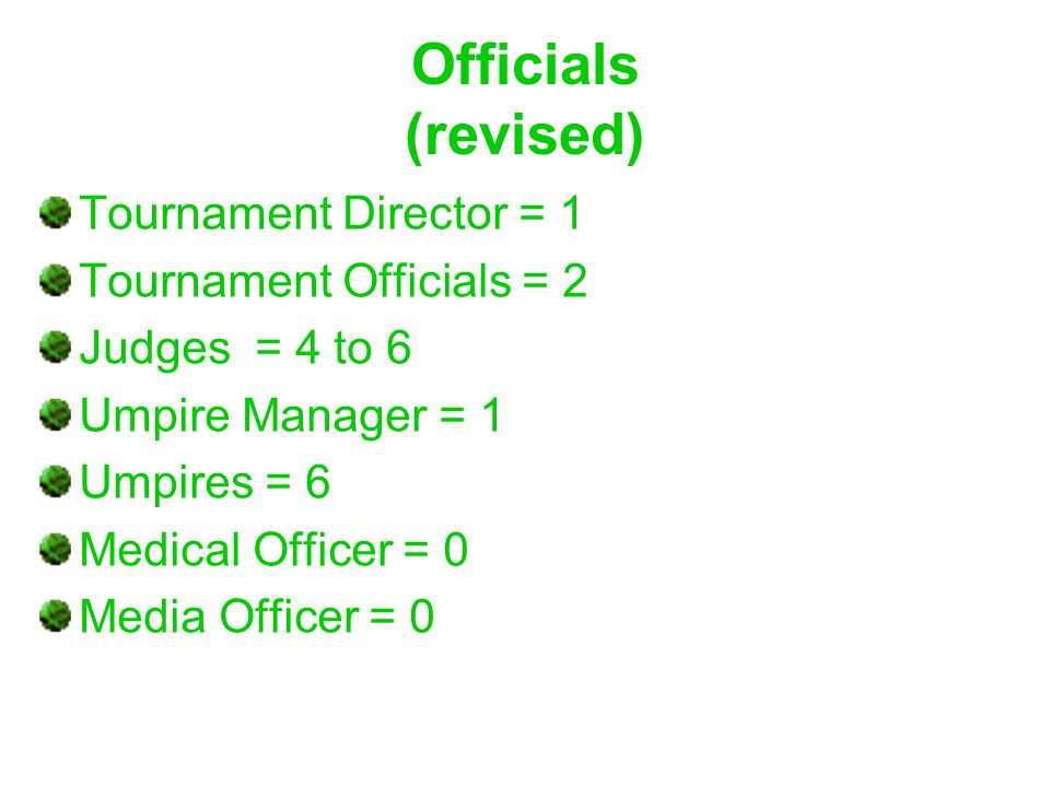 Officials (revised) Tournament Director = 1 Tournament Officials = 2 Judges = 4 to 6 Umpire Manager = 1 Umpires = 6 Medical Officer = 0 Media Officer = 0