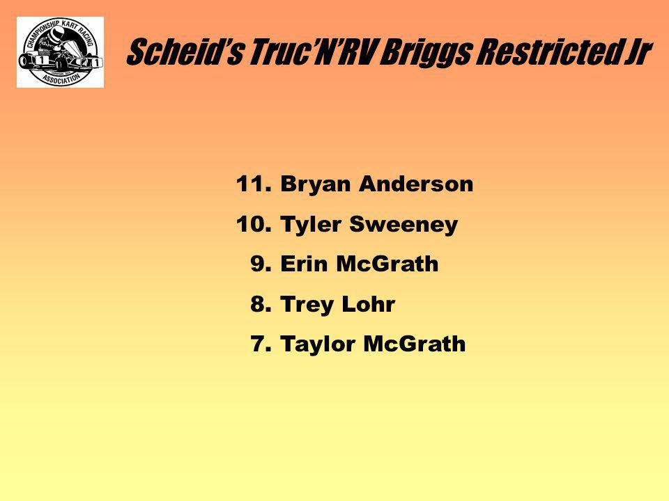 Scheids TrucNRV Briggs Restricted Jr 11. Bryan Anderson 10.