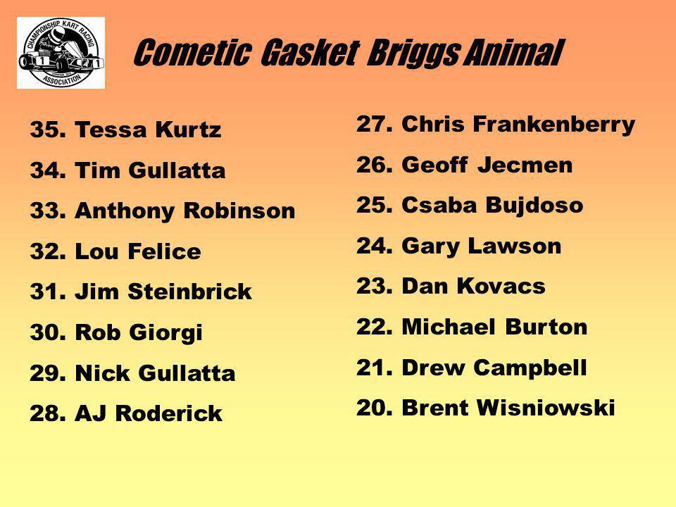 Cometic Gasket Briggs Animal 35. Tessa Kurtz 34. Tim Gullatta 33.