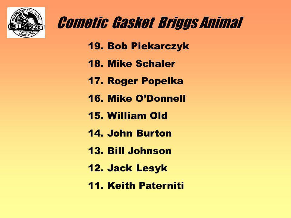Cometic Gasket Briggs Animal 19. Bob Piekarczyk 18.