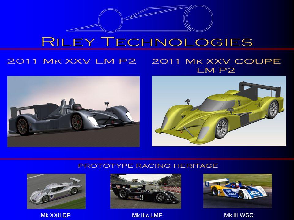 Mk XXII DP Mk IIIc LMP Mk III WSC