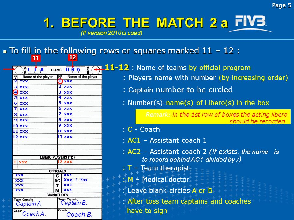 Corrected and presented b y Laszlo HERPAI FIVB RGC member Page 4 1. BEFORE THE MATCH 1 (cont.) To fill in the following rows or boxes marked 1 – 10 :