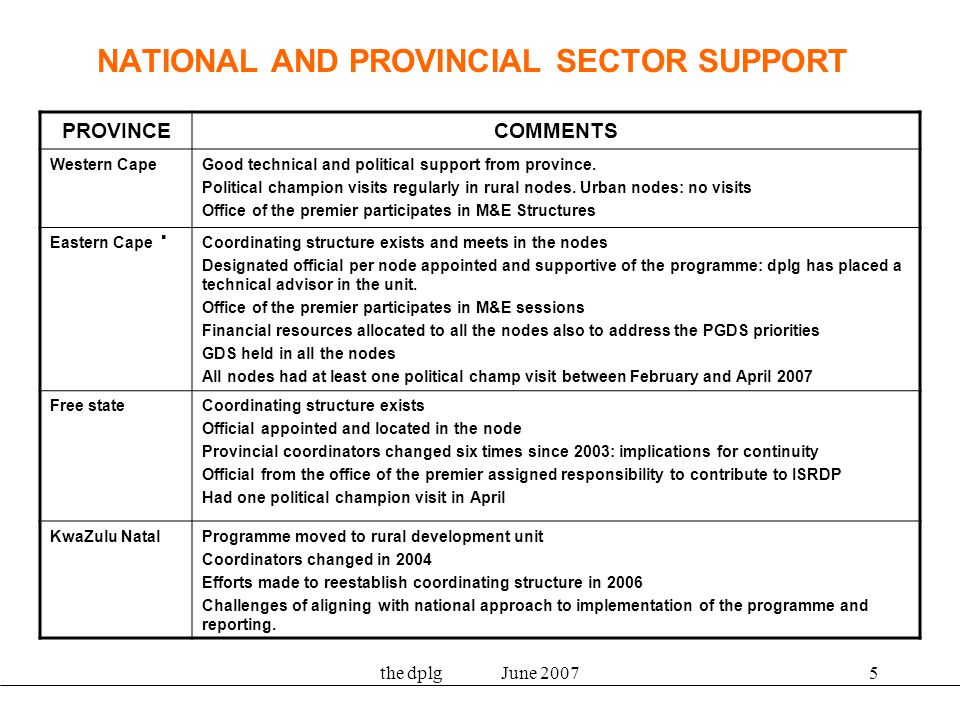 the dplg June 200726 THE NODAL ECONOMIC DEVELOPMENT PROBLEM Insufficient and unreliable economic information Project-specific approach vs strategic, nodal-wide advantages Deficiencies of economic inputs into IDPs and nodal business plans Limited economic productive capacity in the nodes (eg.