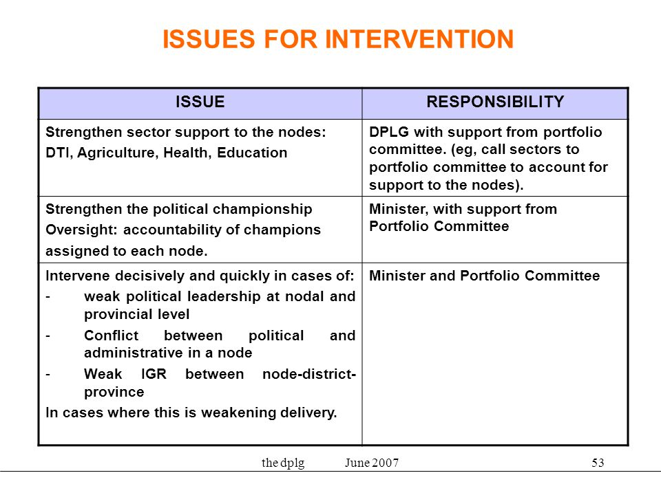 the dplg June 200753 ISSUES FOR INTERVENTION ISSUERESPONSIBILITY Strengthen sector support to the nodes: DTI, Agriculture, Health, Education DPLG with support from portfolio committee.