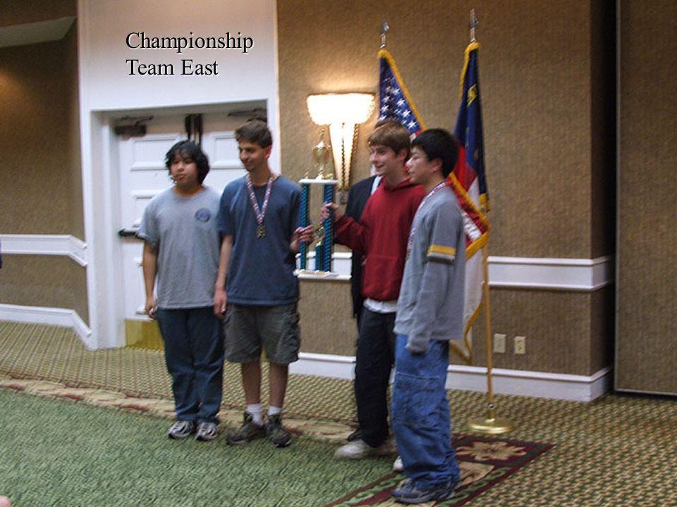 Championship Team East