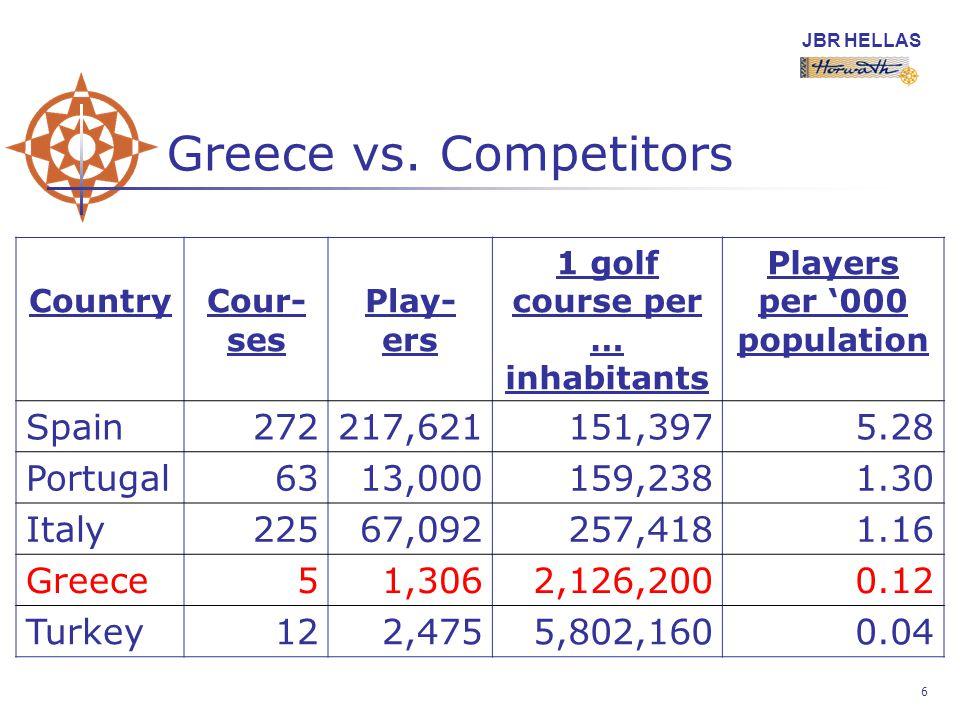 JBR HELLAS 6 Greece vs.