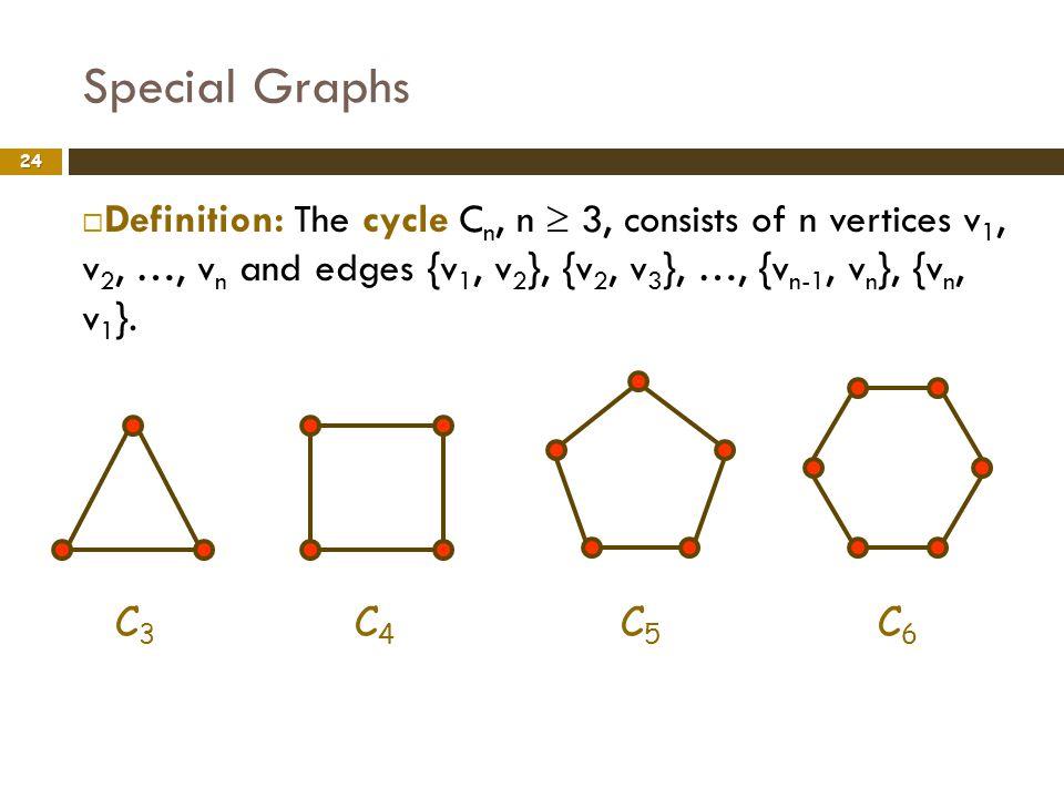 Special Graphs 24 Definition: The cycle C n, n 3, consists of n vertices v 1, v 2, …, v n and edges {v 1, v 2 }, {v 2, v 3 }, …, {v n-1, v n }, {v n,