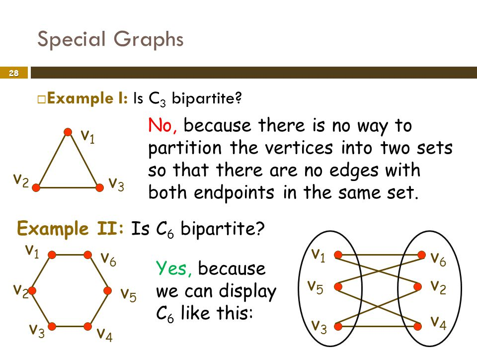 Special Graphs 28 Example I: Is C 3 bipartite? v1v1 v2v2 v3v3 No, because there is no way to partition the vertices into two sets so that there are no