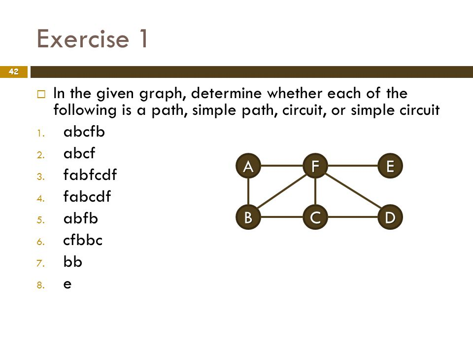 Exercise 1 42 In the given graph, determine whether each of the following is a path, simple path, circuit, or simple circuit 1. abcfb 2. abcf 3. fabfc