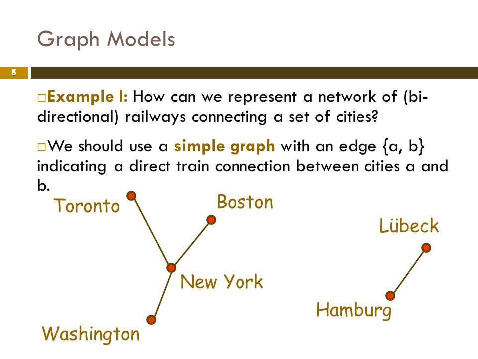 Graph Models 5 Example I: How can we represent a network of (bi- directional) railways connecting a set of cities? We should use a simple graph with a