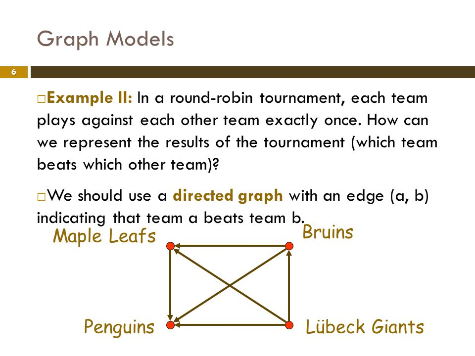 Graph Models 6 Example II: In a round-robin tournament, each team plays against each other team exactly once. How can we represent the results of the