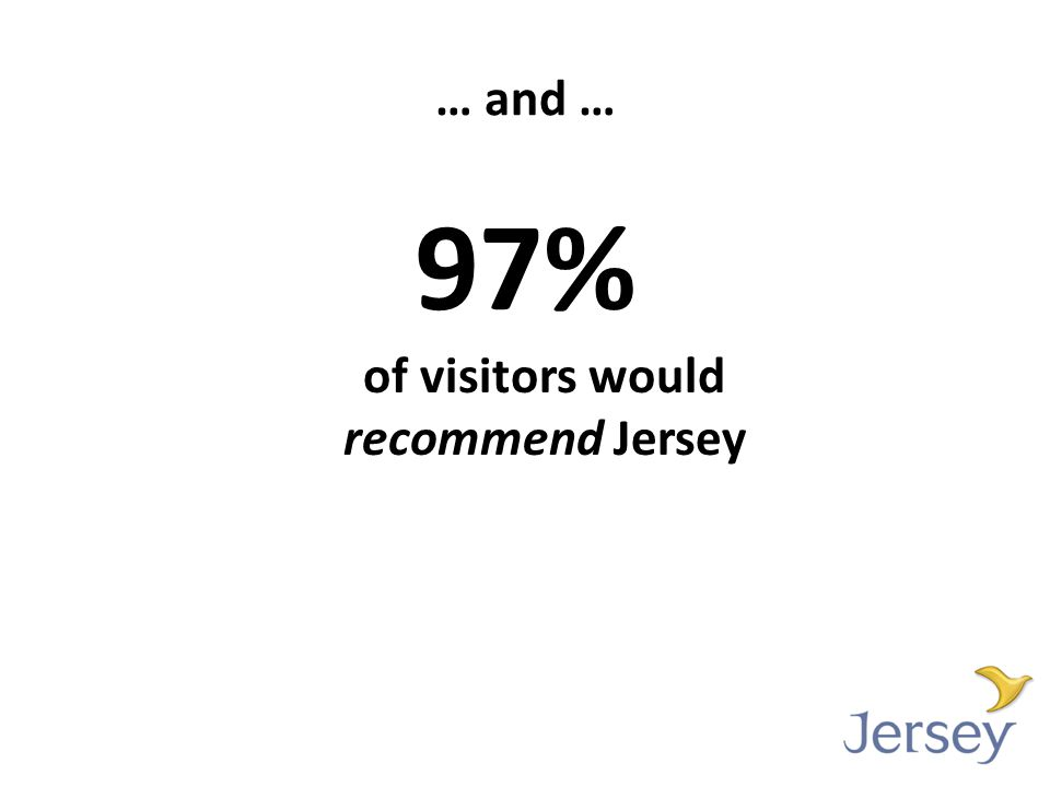 … and … 97% of visitors would recommend Jersey