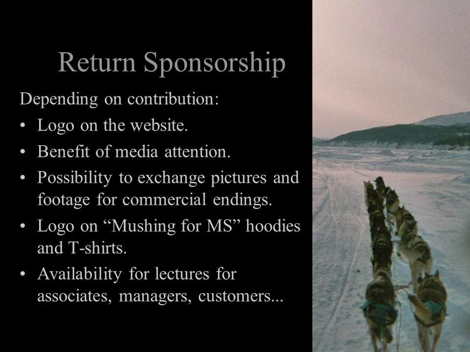 Return Sponsorship Depending on contribution: Logo on the website.
