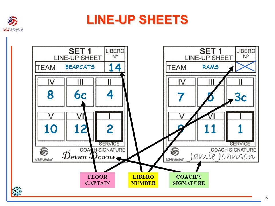 14 LINE-UP SHEETS Line-up sheets should be turned in 2 minutes before the first set of the match In the 3 minutes between sets the coach has 2 minutes