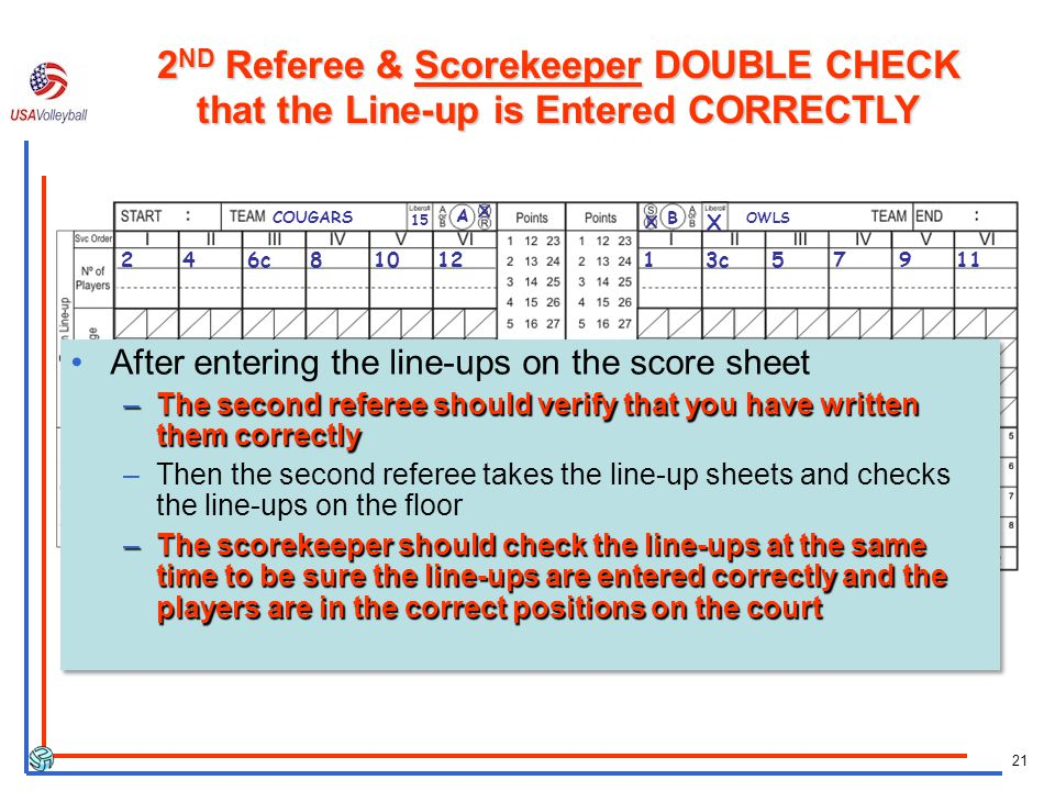 21 246c8101213c57911 After entering the line-ups on the score sheet –The second referee should verify that you have written them correctly –Then the second referee takes the line-up sheets and checks the line-ups on the floor –The scorekeeper should check the line-ups at the same time to be sure the line-ups are entered correctly and the players are in the correct positions on the court After entering the line-ups on the score sheet –The second referee should verify that you have written them correctly –Then the second referee takes the line-up sheets and checks the line-ups on the floor –The scorekeeper should check the line-ups at the same time to be sure the line-ups are entered correctly and the players are in the correct positions on the court 2 ND Referee & Scorekeeper DOUBLE CHECK that the Line-up is Entered CORRECTLY COUGARS X A B OWLS 15 X X