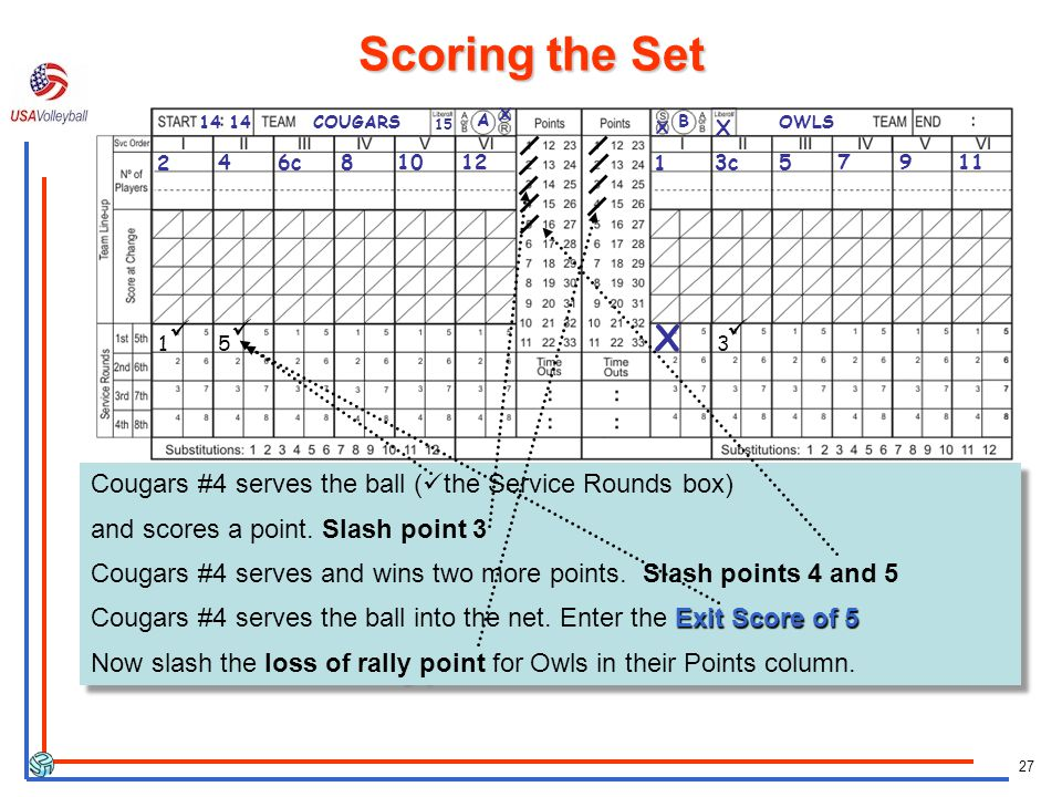 27 COUGARS X X A B OWLS 15 2 46c81012 1 3c57911 X 1 X Cougars #4 serves the ball ( the Service Rounds box) and scores a point.