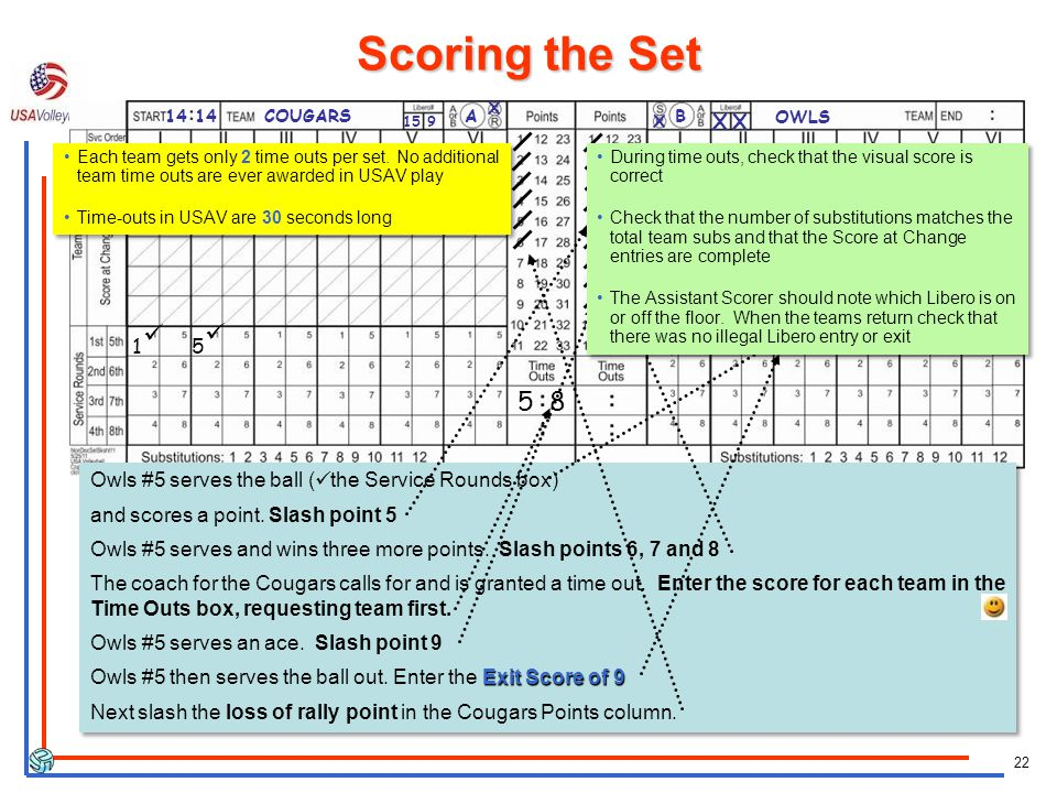 22 X COUGARS X X AB OWLS 15 9 2 4 6c81012 1 3c57911 X 14 1 X Owls #5 serves the ball ( the Service Rounds box) and scores a point. Slash point 5 Owls
