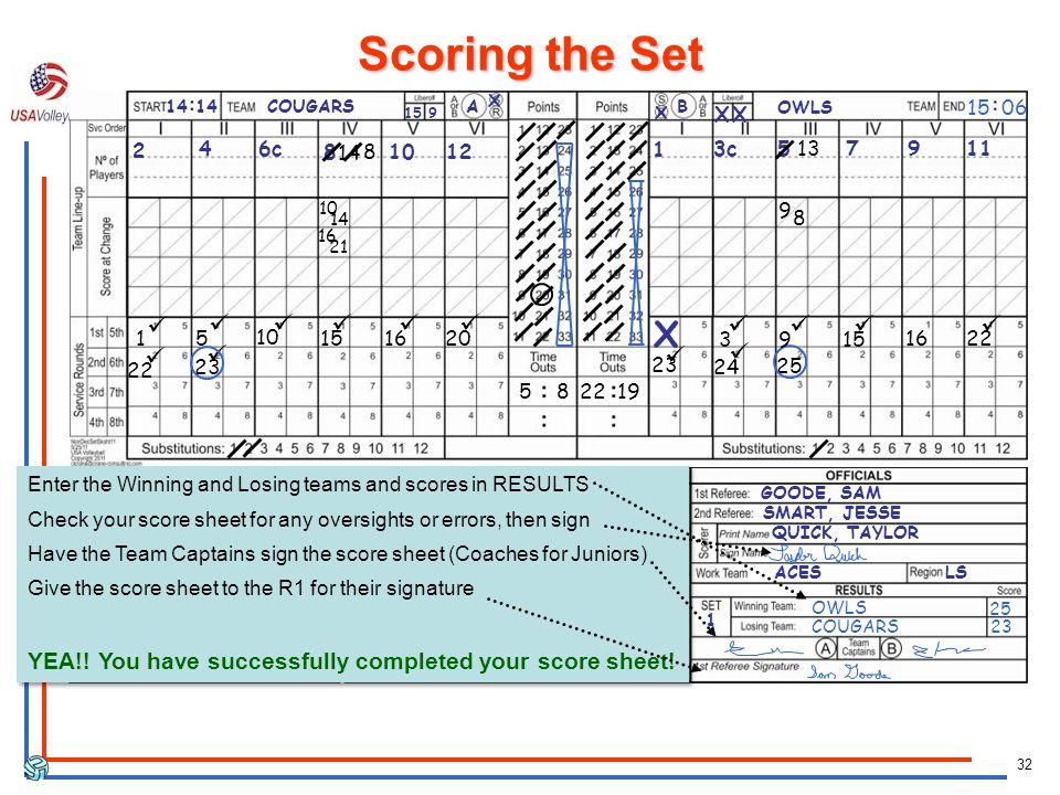 32 Scoring the Set X 11 B 1 22 19 A 1 22 23 GOODE, SAM QUICK, TAYLOR ACES LS 1 SMART, JESSE OWLS COUGARS 25 23 5 822 19 24 25 23 15 06 COUGARS X A 15