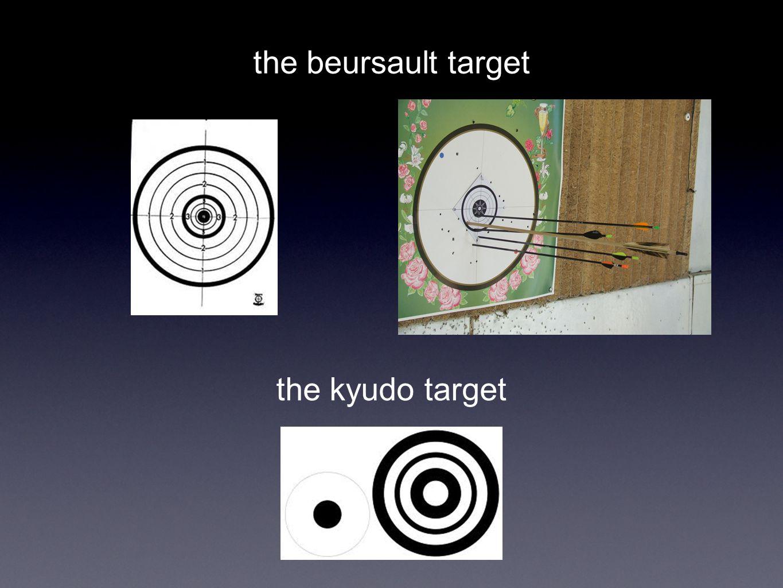 the beursault target the kyudo target