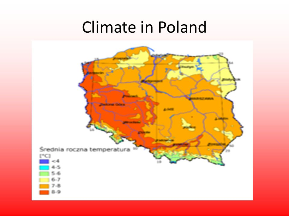 Climate in Poland