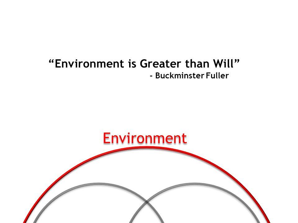Environment is Greater than Will - Buckminster Fuller