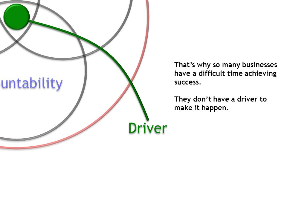 Thats why so many businesses have a difficult time achieving success.