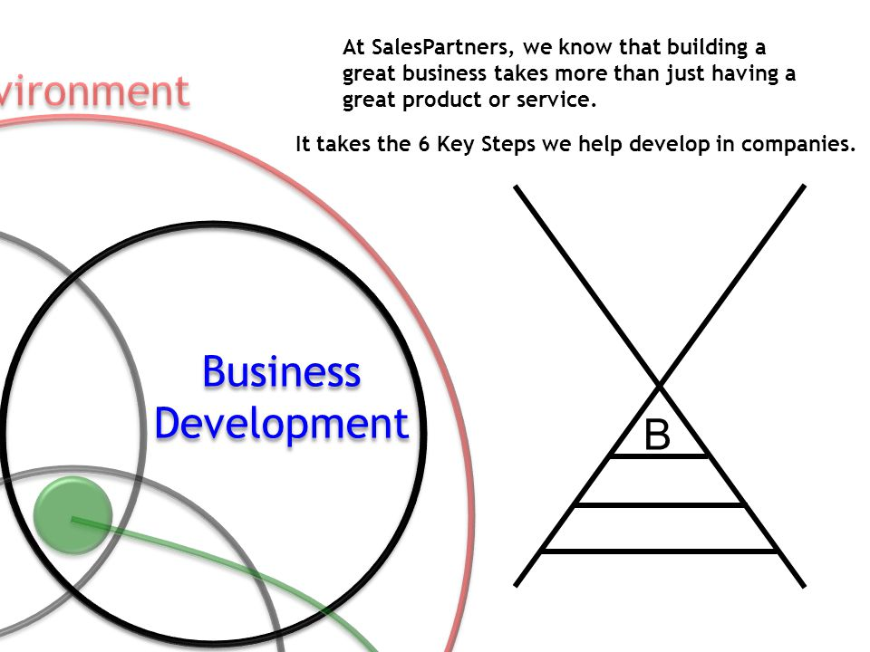 At SalesPartners, we know that the path to business success is paved through personal development.
