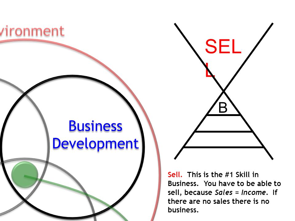 Sell. This is the #1 Skill in Business. You have to be able to sell, because Sales = Income.