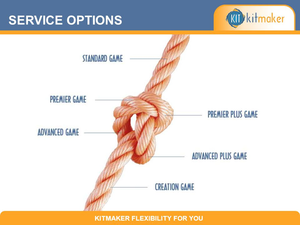 SERVICE OPTIONS KITMAKER FLEXIBILITY FOR YOU