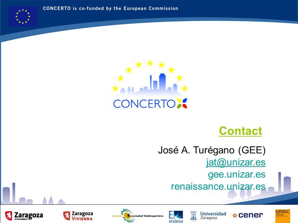 RENAISSANCE es un proyecto del programa CONCERTO co-financiado por la Comisión Europea dentro del Sexto Programa Marco RENAISSANCE - ZARAGOZA - SPAIN 22 José A.